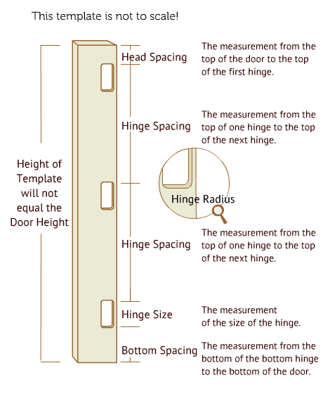 Templaco tools router jigs door tools door lock - Hinge placement on exterior door ...